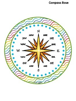 Compass Rose and Cardinal Directions {Classroom Decor}