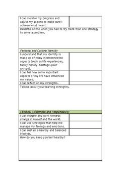 Competencies Self-Assessments - Grades K-7