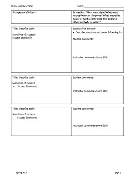 Culinary Lab - Competency Sheet -Blank