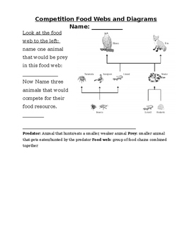 Competition, Food Webs, and Diagrams