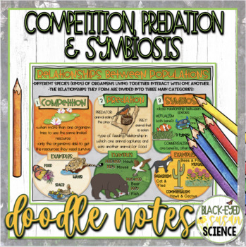 Competition, Predation, and Symbiosis Doodle Notes