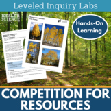 Competition for Resources Inquiry Labs