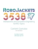 2017-2018 Edition Competitive Robotics Lesson Outline for FIRST (FRC) Teams