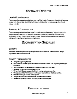 Competitive Robotics Team Job Descriptions