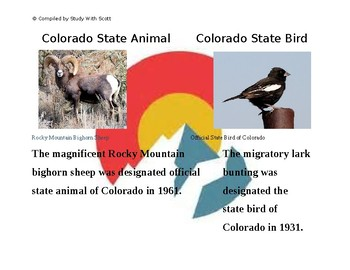 Compilation of CO State Facts Posters to go with CO 4th grade standards