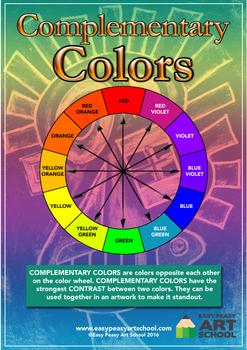 Complementary Color Wheel Printable Poster (U.S English)