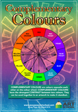 Complementary Colour Wheel Printable Poster (English)