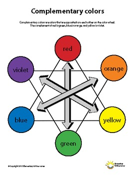 Complementary colors Handout Elements of Art Principles of Design Visual Arts