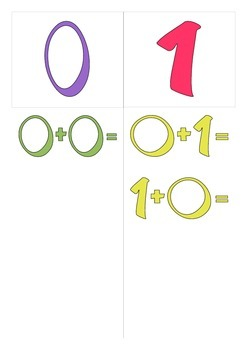 Complementary sum (0 - 10) - Various Colors