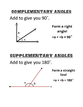Complementary versus Supplementary Angles Poster Anchor Chart
