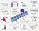 Complete 3rd Grade Math Vocabulary Bundle - word wall, quizzes, flipbooks & more