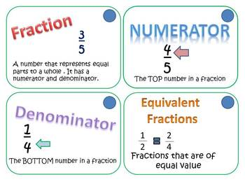 Complete 3rd grade fraction unit  Common Core aligned