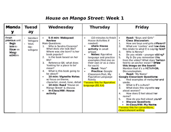 Complete 6 Week Unit Planning for House on Mango Street