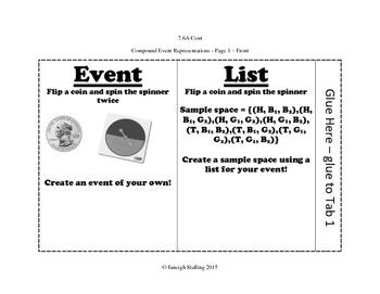 Complete 7th Grade Math INB Bundle Pack - 7th Grade TEKS