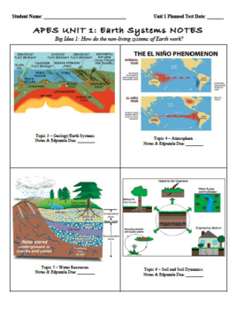 Complete AP Environmental Science content, notes, handouts - CB sequence