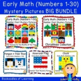 Complete BUNDLE of Early Math Number Chart Mystery Picture