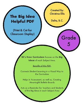 Complete Canadian Curriculum for Grade 5