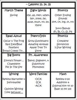 Complete Common Core Kindergarten Pacing Guide ~ ELA, Writing, and Math