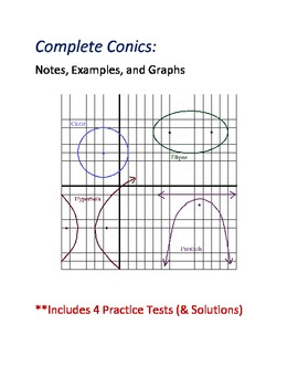 Complete Conics: Notes, Examples, Tests