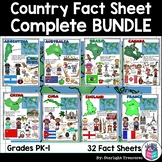 Complete Country Fact Sheet Bundle