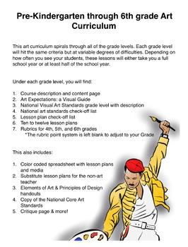 Complete Curriculum: Pre-K through 6th Grade