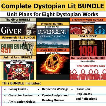Complete Dystopian Literature Unit Bundle