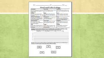 Complete Ecology Unit for Interactive Notebooks