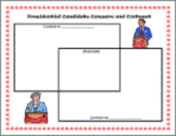 Complete Election Day Classroom Pack ~ Elementary Social Studies/Government