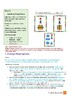 Complete Fractions Unit
