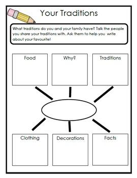 Complete Grade 2 Ontario Social Studies Inquiry-Based Unit (Heritage)
