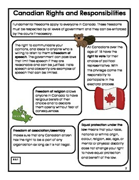 Complete Grade 5 Ontario Social Studies Inquiry-Based Unit (People)