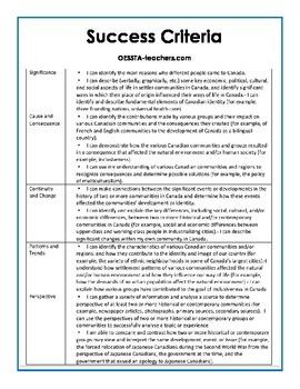 Complete Grade 6 Ontario Social Studies Inquiry-Based Unit (Heritage)