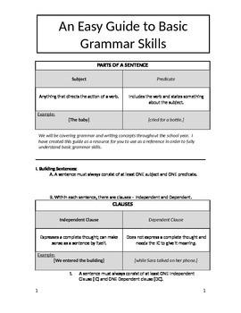 Complete Grammar Guide