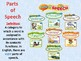 """Complete Grammar in 1 Editable File """"ABSOLUTELY FREE"""""""