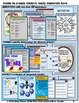 Complete Guide to Build Brain Based Tasks, Games, Lesson, Units