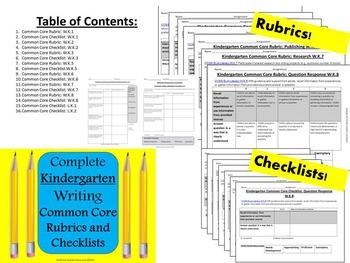 Complete K-2 Common Core Writing Rubrics