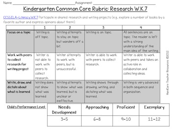 Complete KINDERGARTEN Common Core Writing Rubrics + Checklists
