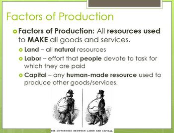 Complete Lesson! Introduction to Economics