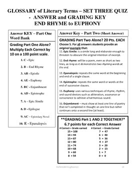 Complete Literary Term Glossary, With Quizzes and Answer Keys (HS-College)