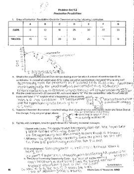 Complete Macro Course Problem Set Key