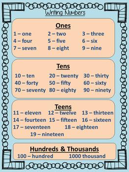 Complete Math Lessons -  Big Bundle