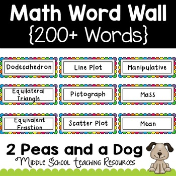 Math Word Wall Rainbow Theme