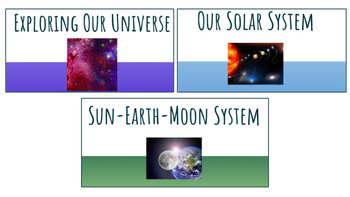 Complete Middle School Science Astronomy Unit