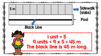 (Complete Module 5) Eureka Math (Engage NY)  PowerPoint Slides
