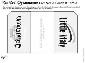 Complete NYC 5 Boroughs Interactive Notebook and Lapbook Activities Super Pack