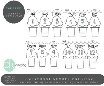 Complete Number Counting Coloring Pages By Victoria Narvaez