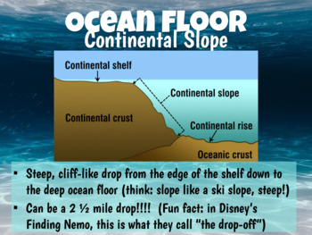 Complete Oceanography VA SOL 5.6 Unit - PPT, Plans, Activities, Games, WS