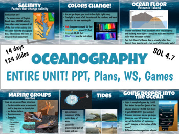 Complete Oceanography VA SOL 5.6 Unit - PPT, Plans, Activi