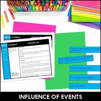 Plot Structure Complete Lesson Plans