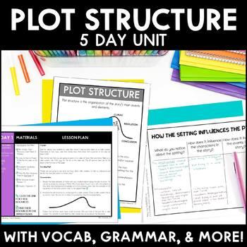 Plot Structure Lesson Plans